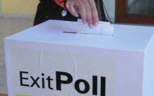 Εσείς ποιο κόμμα θα ψηφίζατε σήμερα αν είχαμε εκλογές.