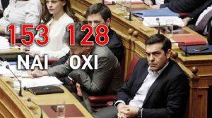 Με 153 ΝΑΙ τα νέα μέτρα λιτότητας και 128 ΌΧΙ.