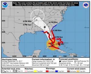 Ο τυφώνα Ίρμα – πλησιάζει τις ακτές της Φλόριδα