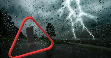 Μεταβολή του καιρού με βροχές και καταιγίδες από 4.7.2020