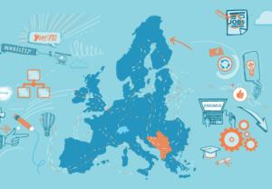 Συμμετοχή του Ινστιτούτου Σπάρτης στην 3η Συνάντηση Νεολαίας Ευρώπης & Δυτικών Βαλκανίων